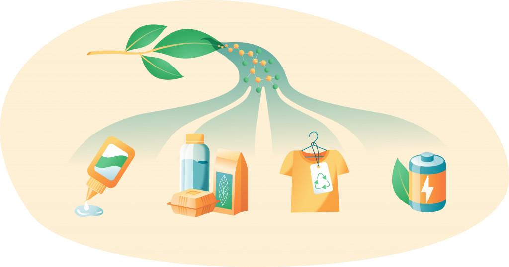 Sustainable Polymers. Sardon Lab